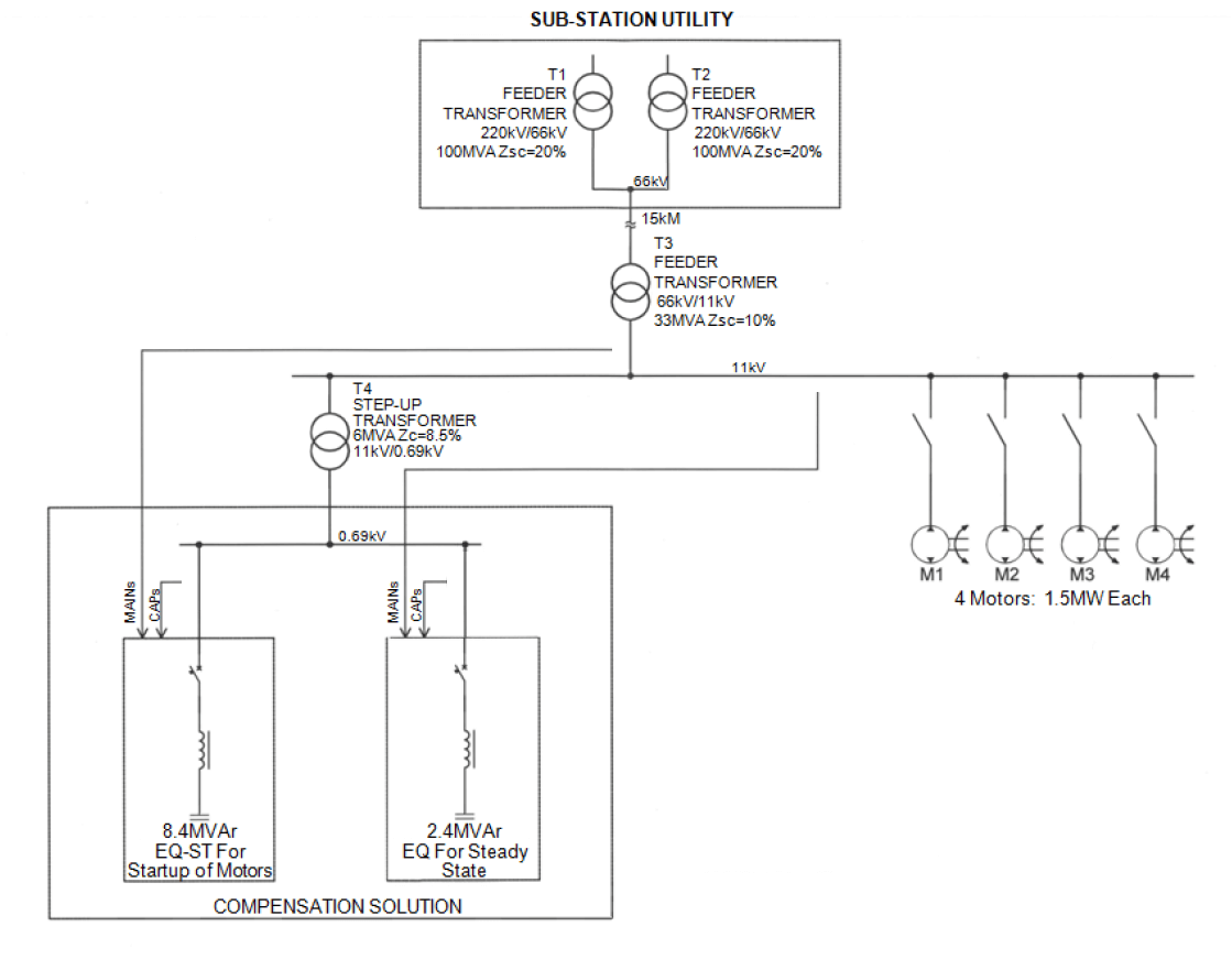 Figure 9: Electrical diagram of a network in a large area ... on electrical area classification drawing, structural drawing, straight-line diagram, electrical drawings for buildings, solar system line drawing, earth leakage circuit breaker, overhead line, 200 amp one line drawing, circuit diagram, electrical loop drawing, functional flow block diagram, pv one line drawing, electrical p&id drawings, electrical drawing symbols, electrical drawings samples, certificate drawing, truck line drawing, electrical layout drawings, electricity distribution, overhead power line, electrical service drawing, plant top view drawing, distribution board, earthing system, circuit breaker, electrical one line, block diagram, airplane line drawing, power system harmonics, electrical section drawing, 3 phase electrical drawing, electrical wiring drawing, single-phase electric power,